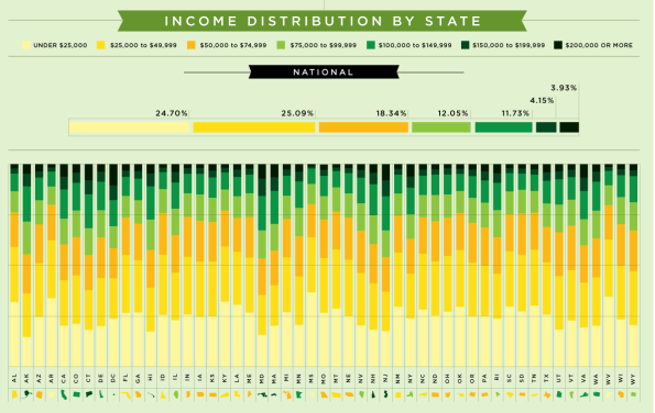 Mint-IncomeDistributionStackBar